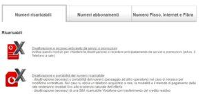 Disdetta Vodafone 2021 - Guida e Modulo